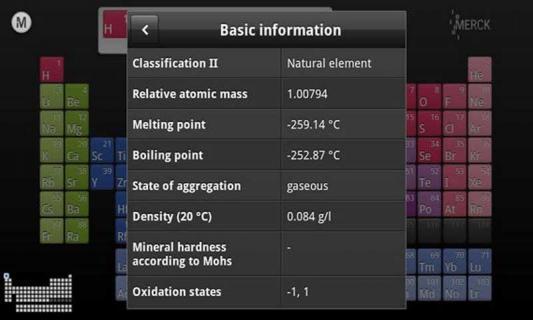 安卓/元素周期表